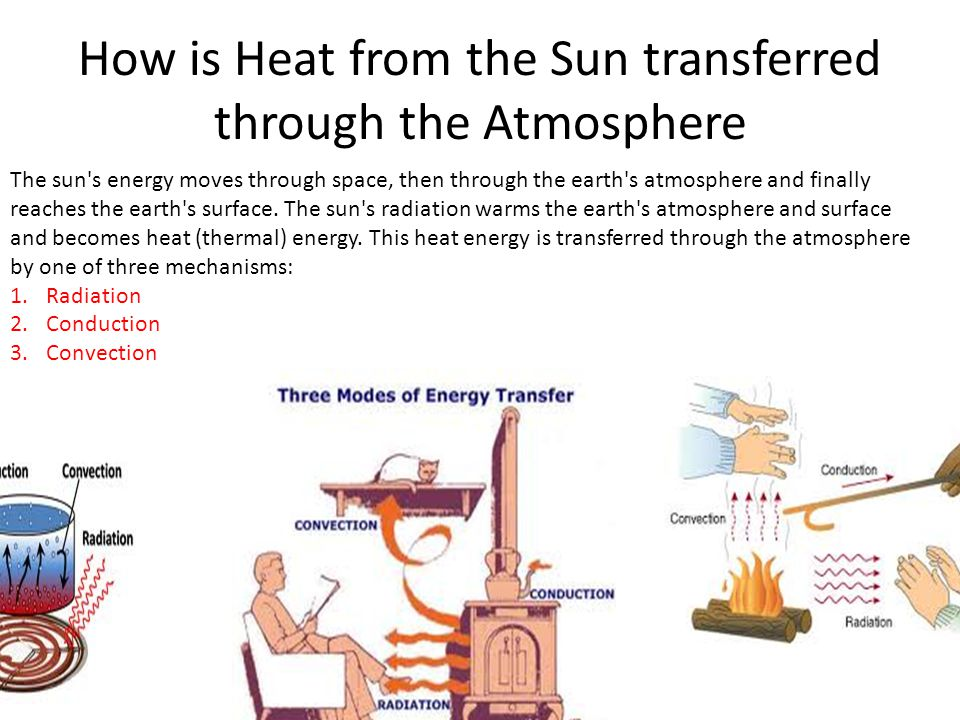 How is Heat from the Sun transferred through the Atmosphere