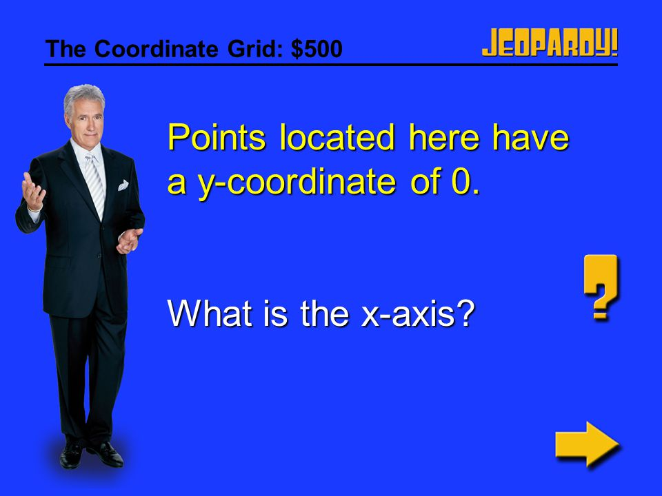Points located here have a y-coordinate of 0.
