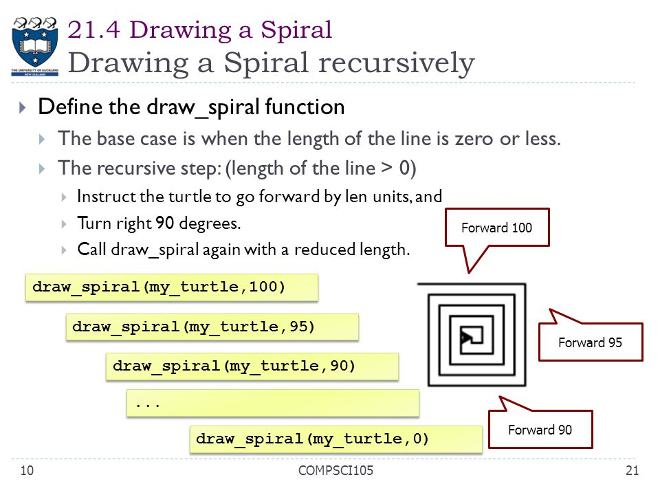 21.4 Drawing a Spiral Drawing a Spiral recursively