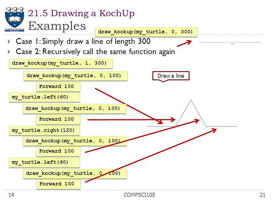 21.5 Drawing a KochUp Examples
