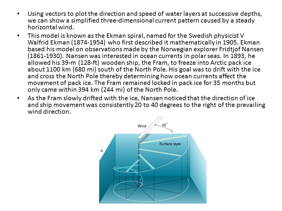 Using vectors to plot the direction and speed of water layers at successive depths, we can show a simplified three-dimensional current pattern caused by a steady horizontal wind.