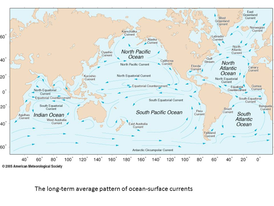 The long-term average pattern of ocean-surface currents