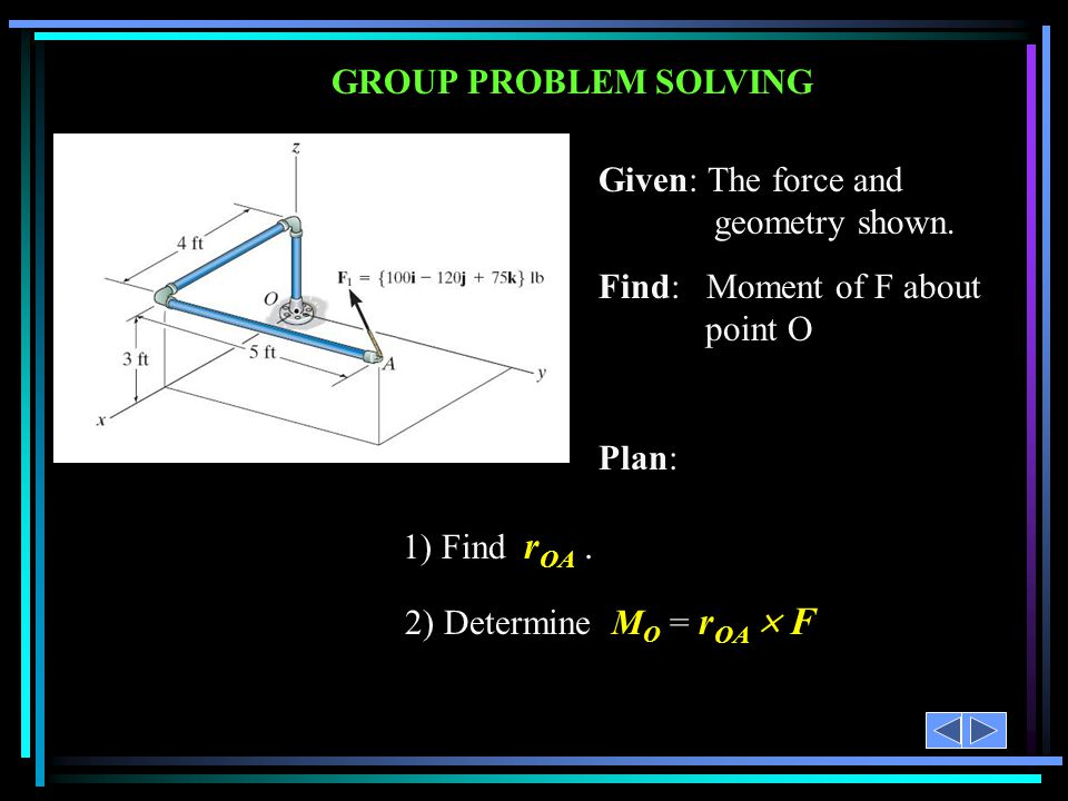 2) Determine MO = rOA  F GROUP PROBLEM SOLVING