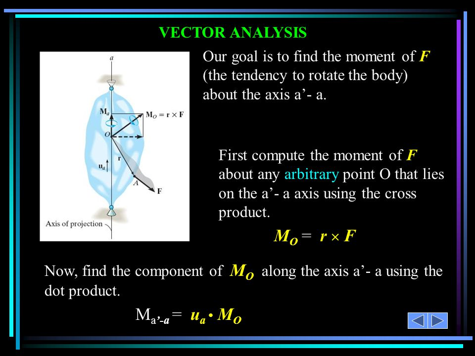 VECTOR ANALYSIS Our goal is to find the moment of F (the tendency to rotate the body) about the axis a'- a.