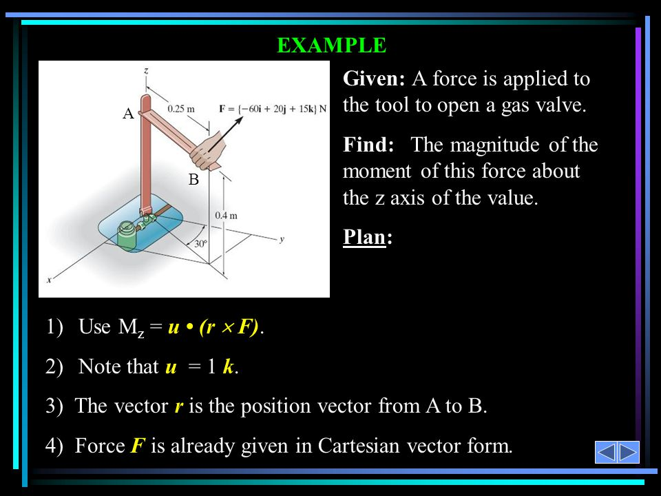 Given: A force is applied to the tool to open a gas valve.