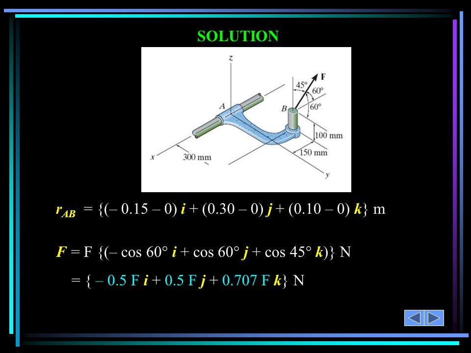 SOLUTION rAB = {(– 0.15 – 0) i + (0.30 – 0) j + (0.10 – 0) k} m. F = F {(– cos 60° i + cos 60° j + cos 45° k)} N.