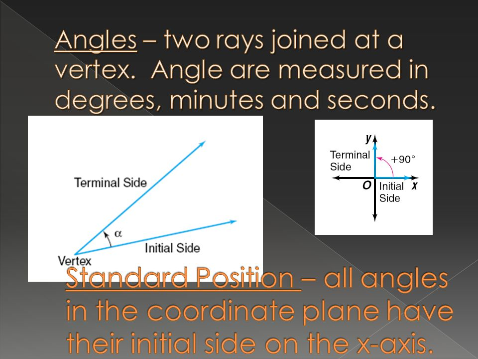 Angles – two rays joined at a vertex