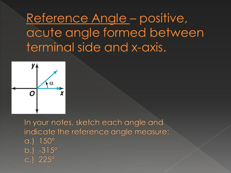 Reference Angle – positive, acute angle formed between terminal side and x-axis.