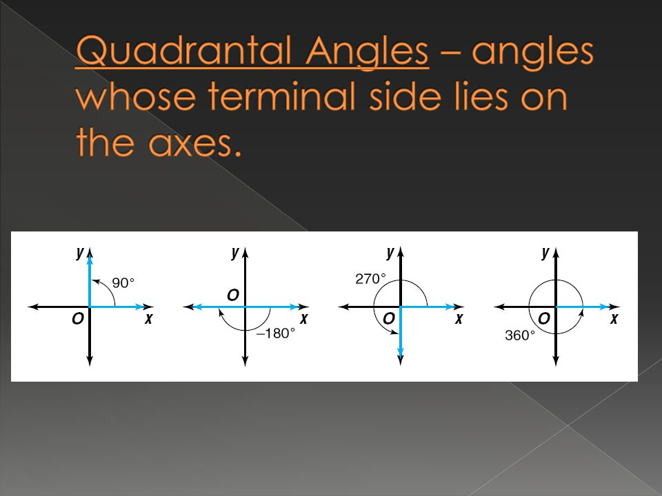 Quadrantal Angles – angles whose terminal side lies on the axes.