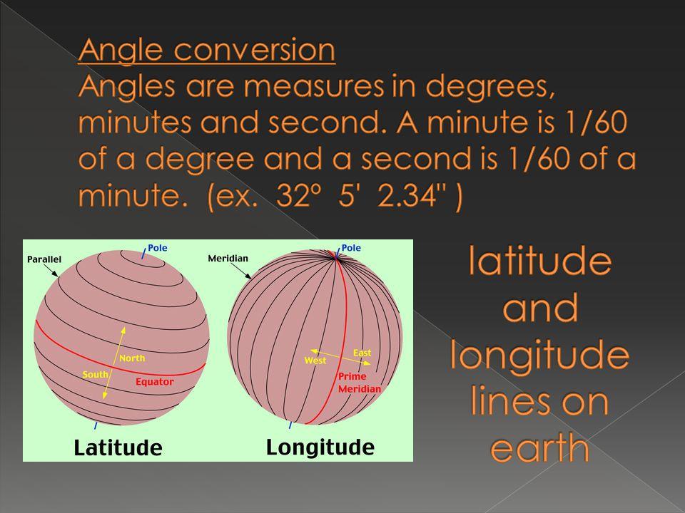 latitude and longitude lines on earth