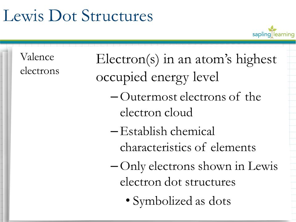 Lewis Dot Structures Valence. electrons. Electron(s) in an atom's highest occupied energy level. Outermost electrons of the electron cloud.