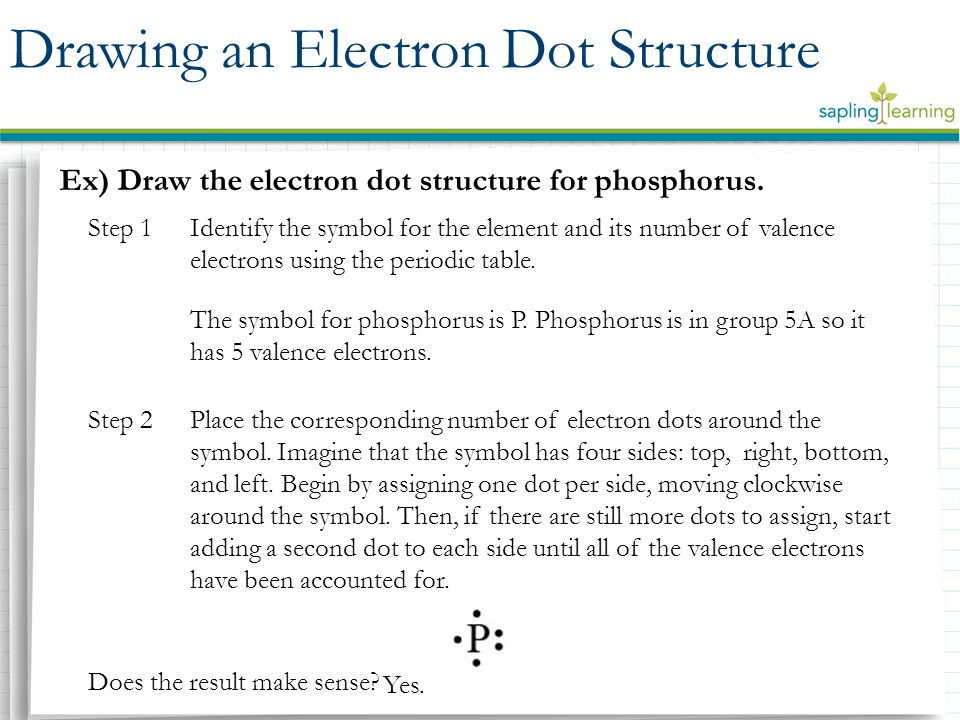 Drawing an Electron Dot Structure