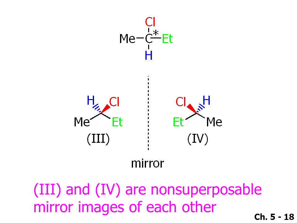 (III) and (IV) are nonsuperposable mirror images of each other