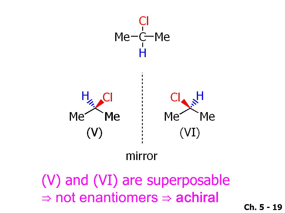 (V) and (VI) are superposable