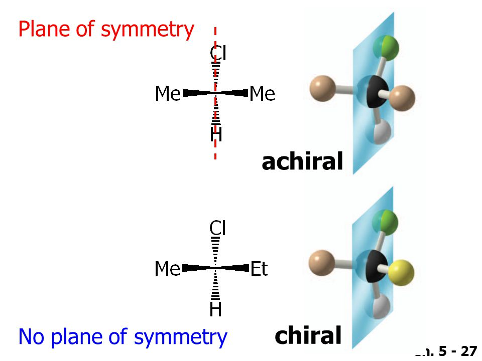 Plane of symmetry achiral chiral No plane of symmetry