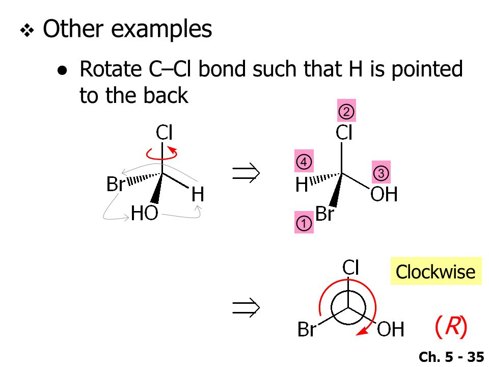 Other examples (R) Rotate C–Cl bond such that H is pointed to the back