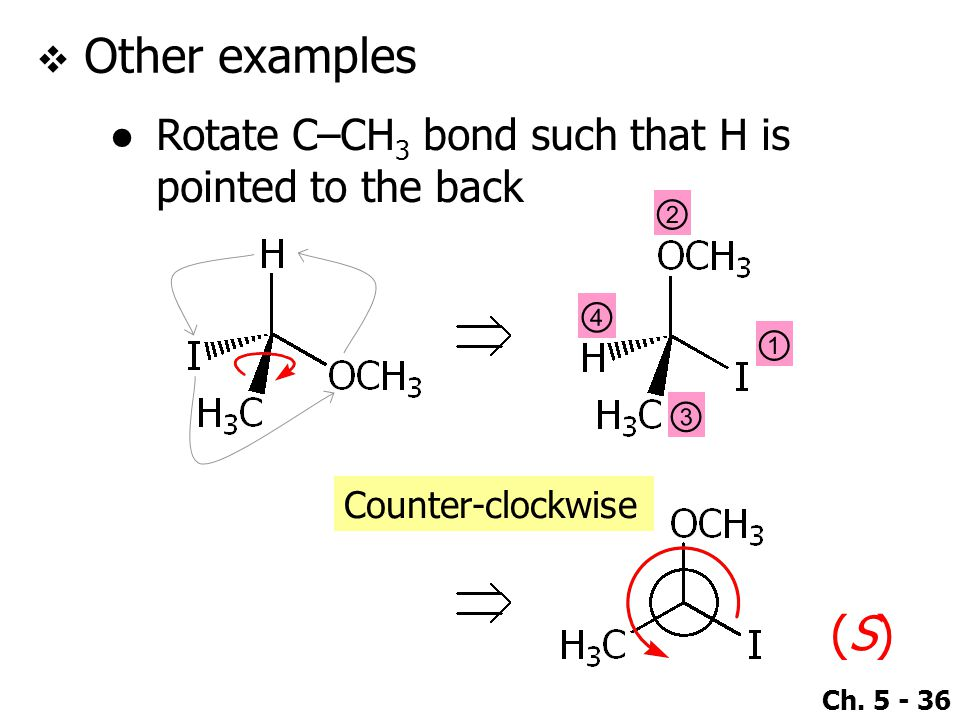 Other examples Rotate C–CH3 bond such that H is pointed to the back ② ④ ① ③ Counter-clockwise (S)