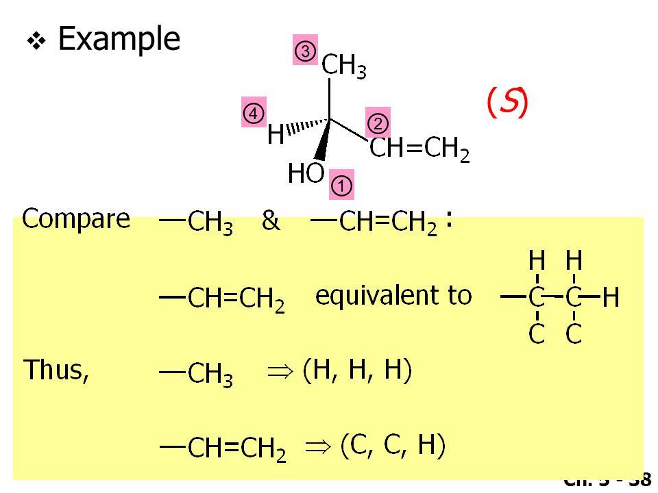 Example ③ (S) ④ ② ①