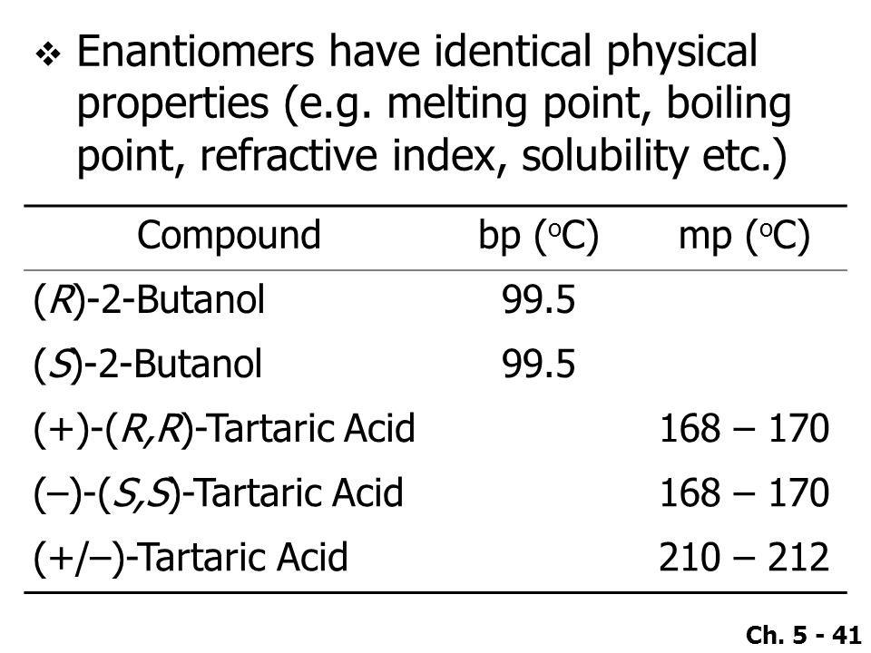Enantiomers have identical physical properties (e. g
