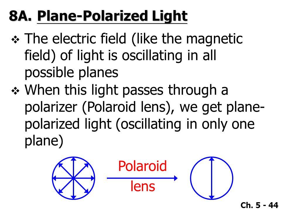 8A. Plane-Polarized Light