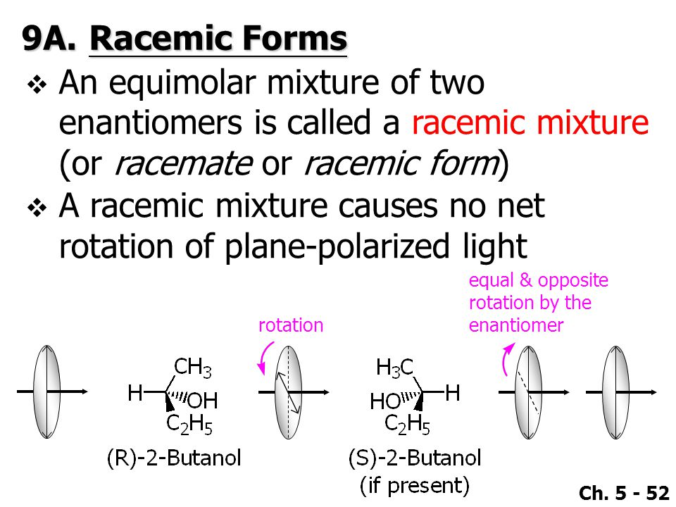 A racemic mixture causes no net rotation of plane-polarized light