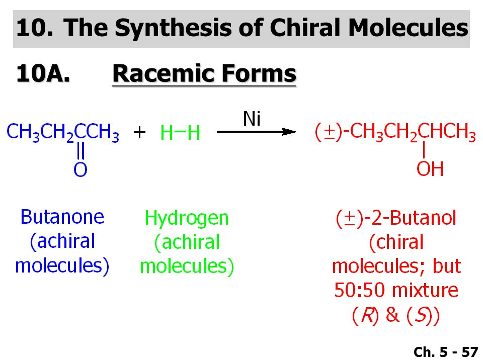 The Synthesis of Chiral Molecules