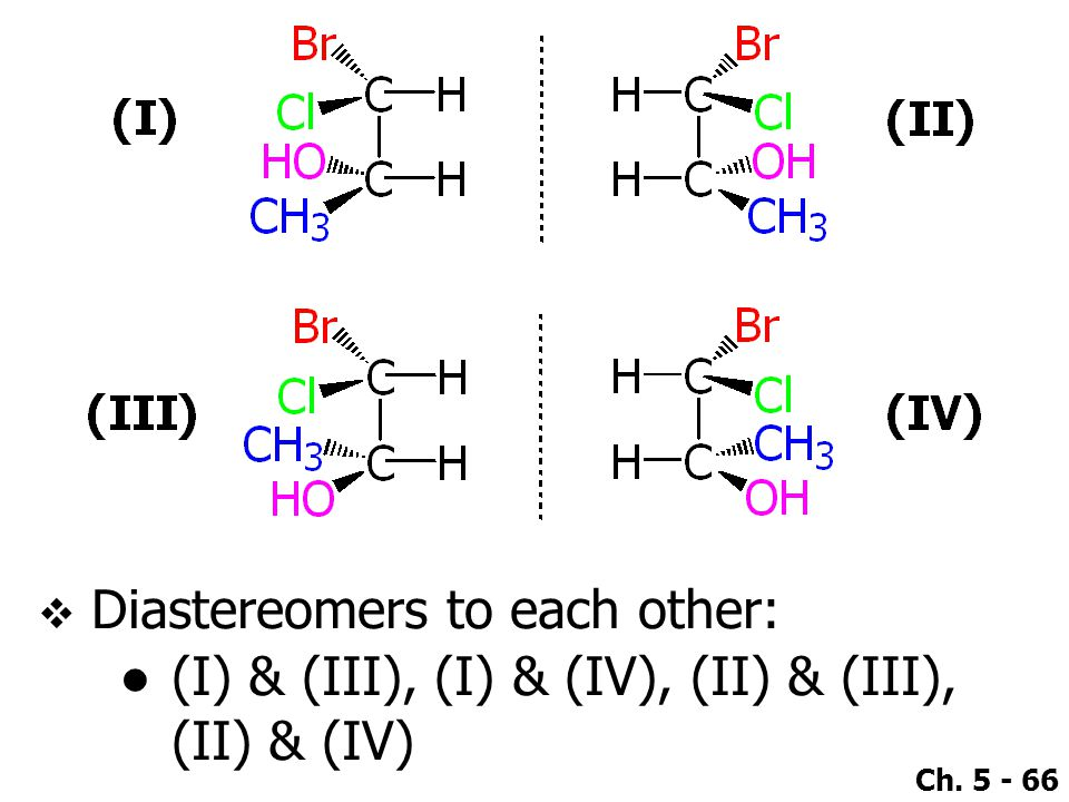 Diastereomers to each other: