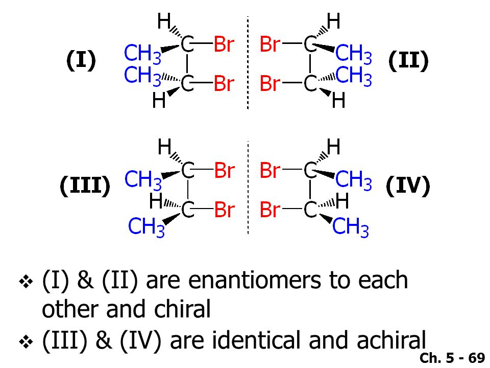 (I) & (II) are enantiomers to each other and chiral
