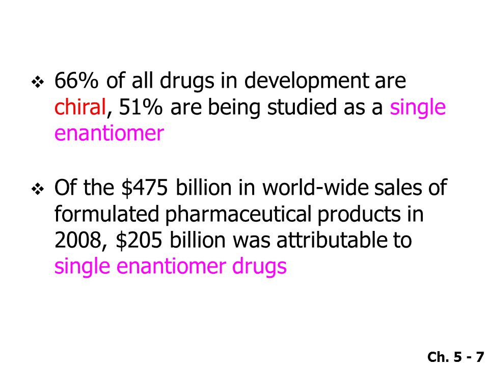 66% of all drugs in development are chiral, 51% are being studied as a single enantiomer