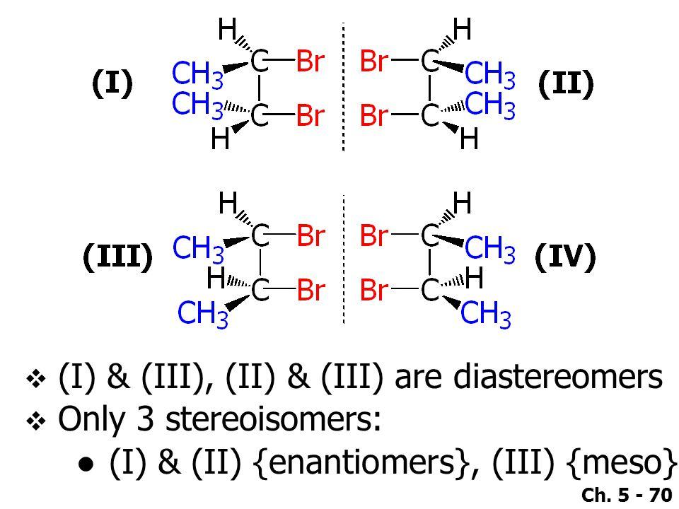 (I) & (III), (II) & (III) are diastereomers