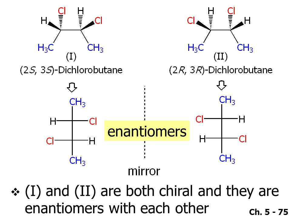 enantiomers (I) and (II) are both chiral and they are enantiomers with each other