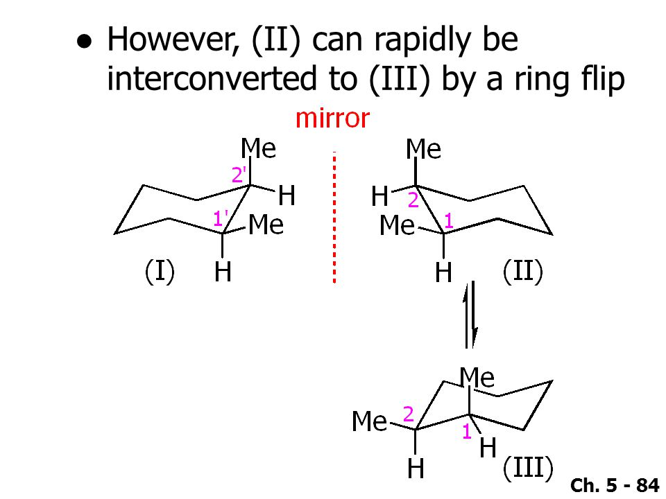 However, (II) can rapidly be interconverted to (III) by a ring flip