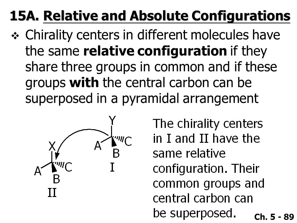 15A. Relative and Absolute Configurations