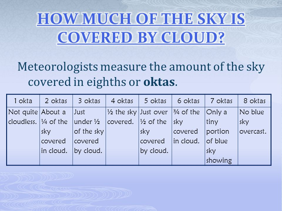 HOW MUCH OF THE SKY IS COVERED BY CLOUD