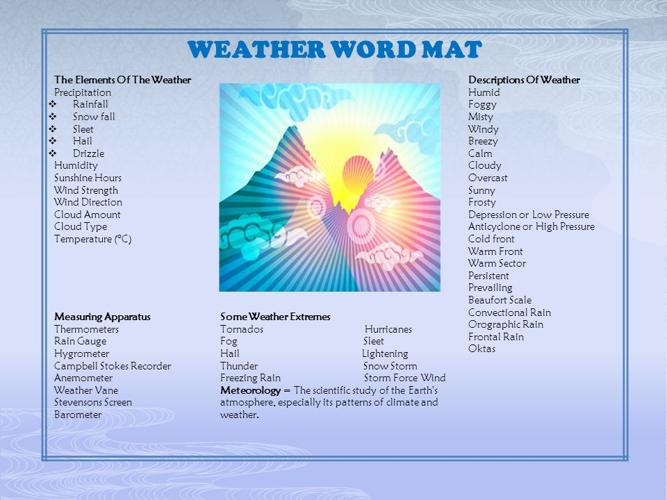 WEATHER WORD MAT The Elements Of The Weather Precipitation Rainfall