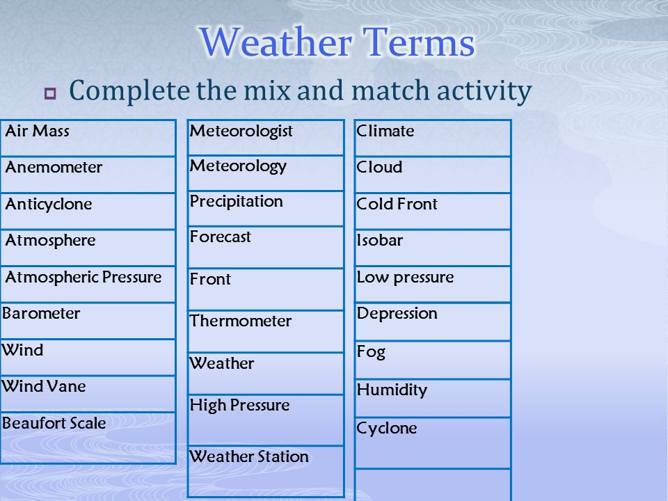 Weather Terms Complete the mix and match activity Air Mass Anemometer