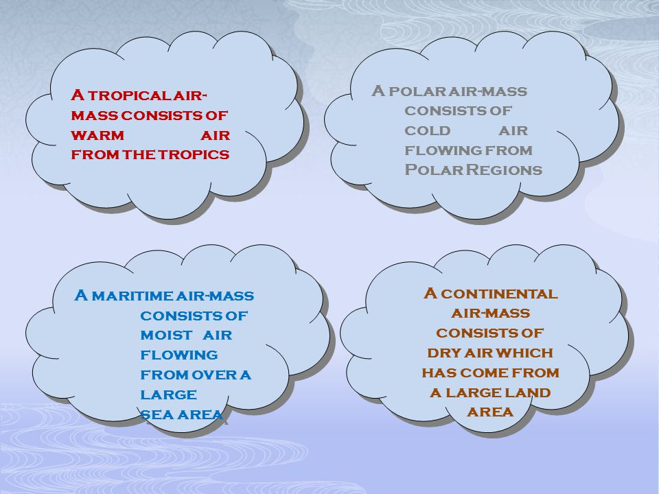 A tropical air- mass consists of warm air from the tropics