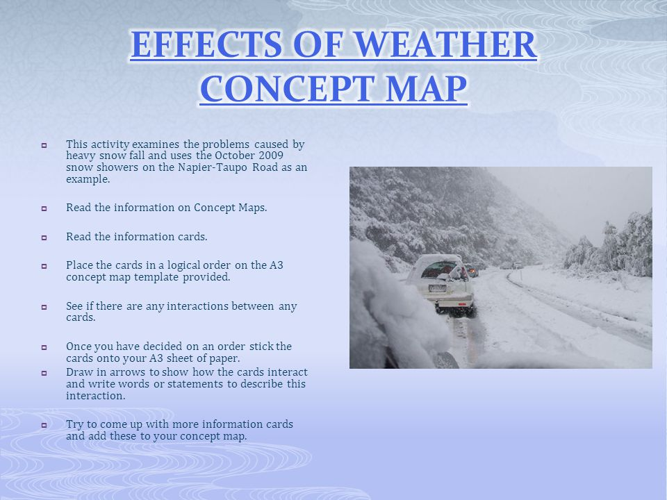 EFFECTS OF WEATHER CONCEPT MAP
