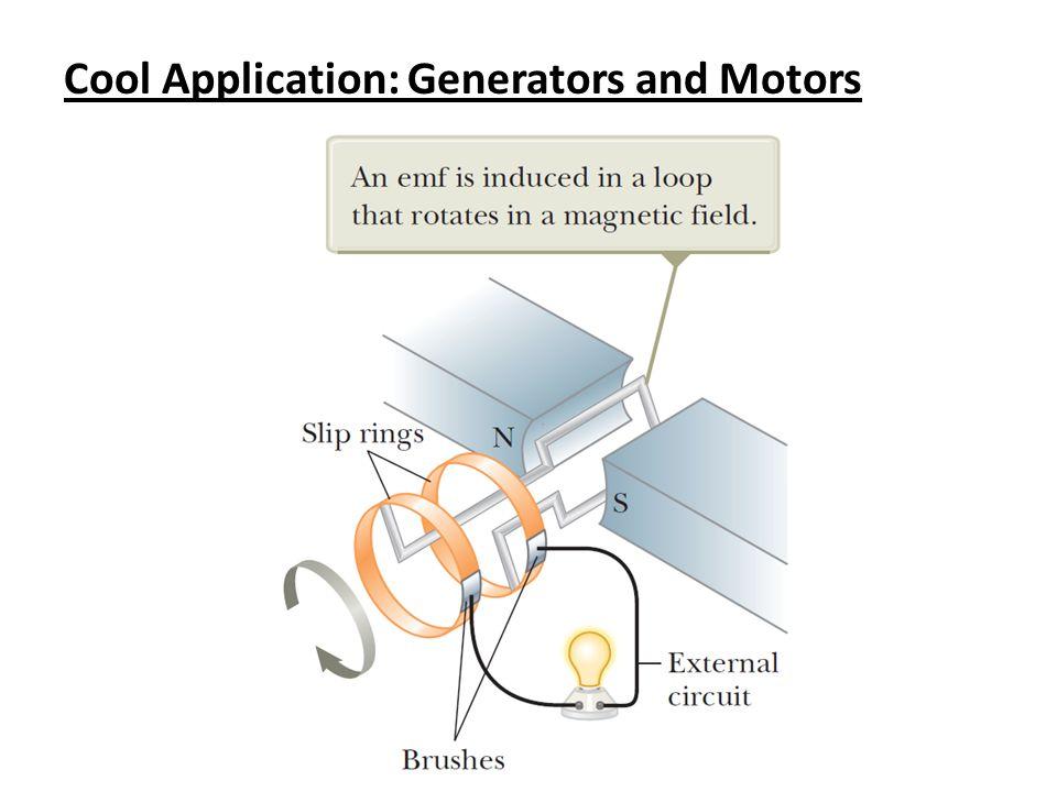 Cool Application: Generators and Motors