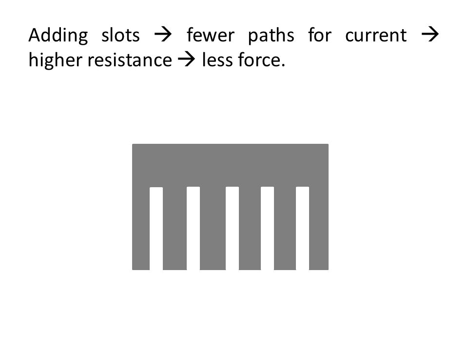 Adding slots  fewer paths for current  higher resistance  less force.