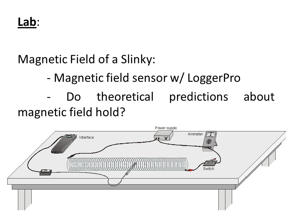 Lab: Magnetic Field of a Slinky: - Magnetic field sensor w/ LoggerPro - Do theoretical predictions about magnetic field hold