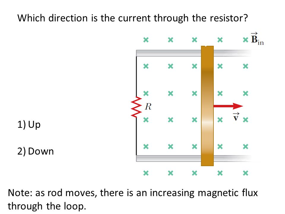 Which direction is the current through the resistor