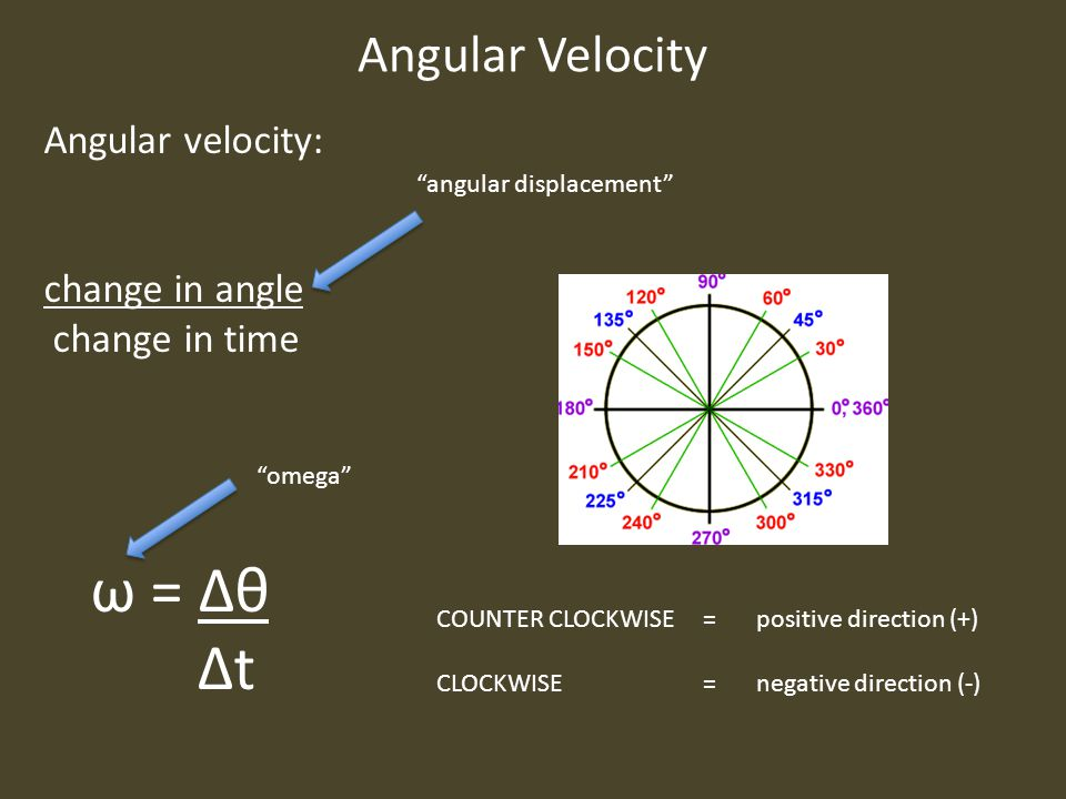 ω = Δθ Δt Angular Velocity Angular velocity: change in angle