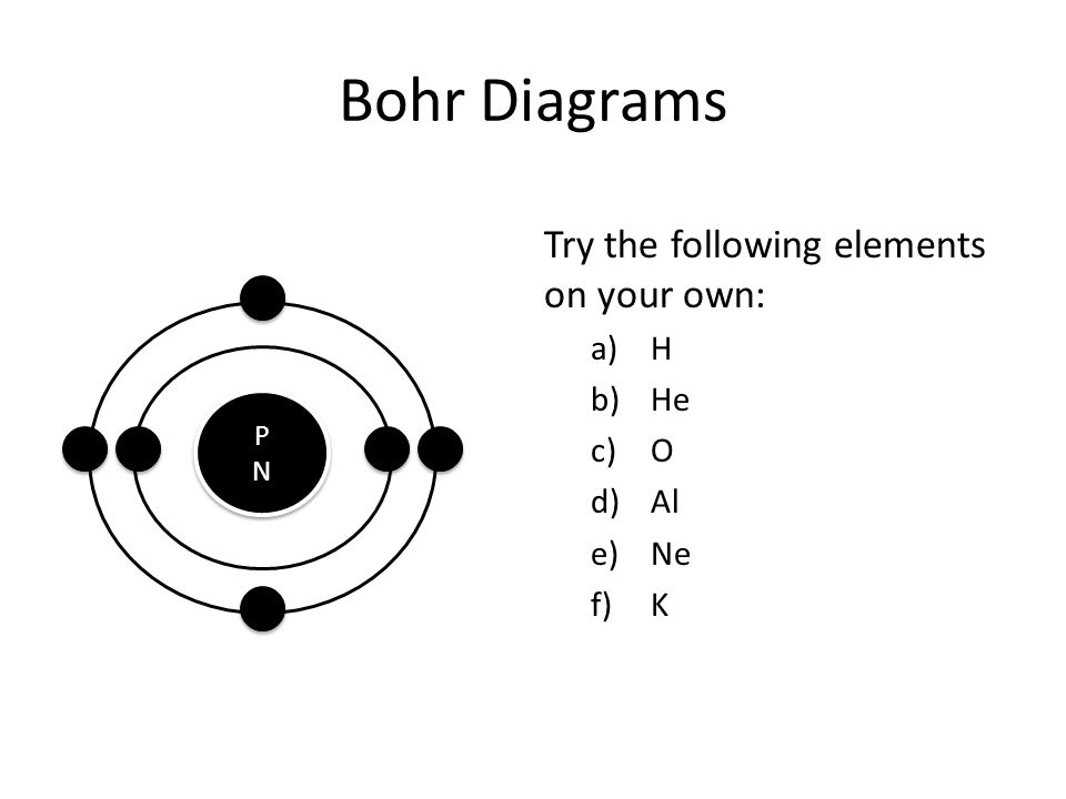 Bohr Diagrams Try the following elements on your own: H He O Al Ne K P