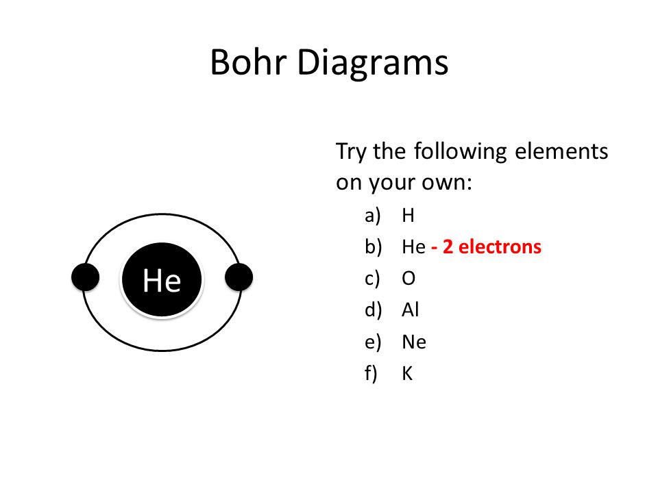 Bohr Diagrams He Try the following elements on your own: H