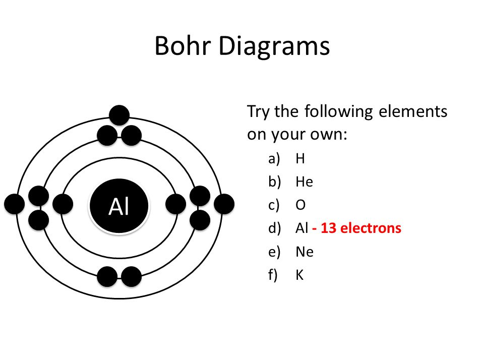 Bohr Diagrams Al Try the following elements on your own: H He O