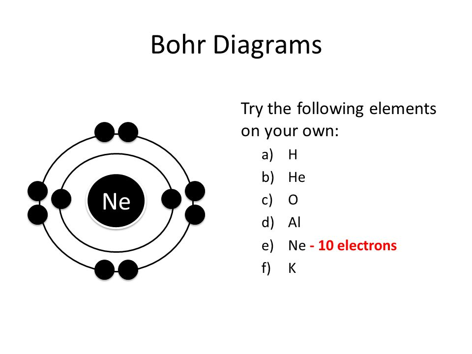 Bohr Diagrams Ne Try the following elements on your own: H He O Al