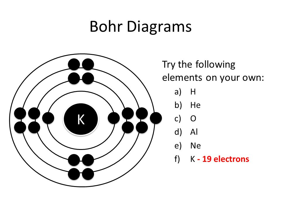 bohr model lewis structure