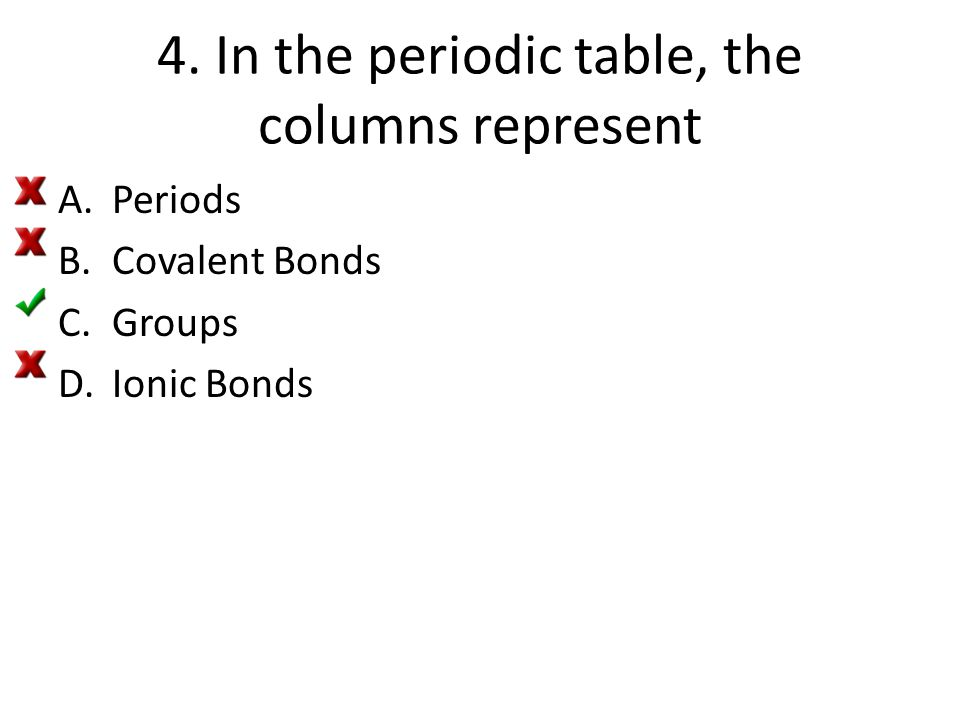 4. In the periodic table, the columns represent