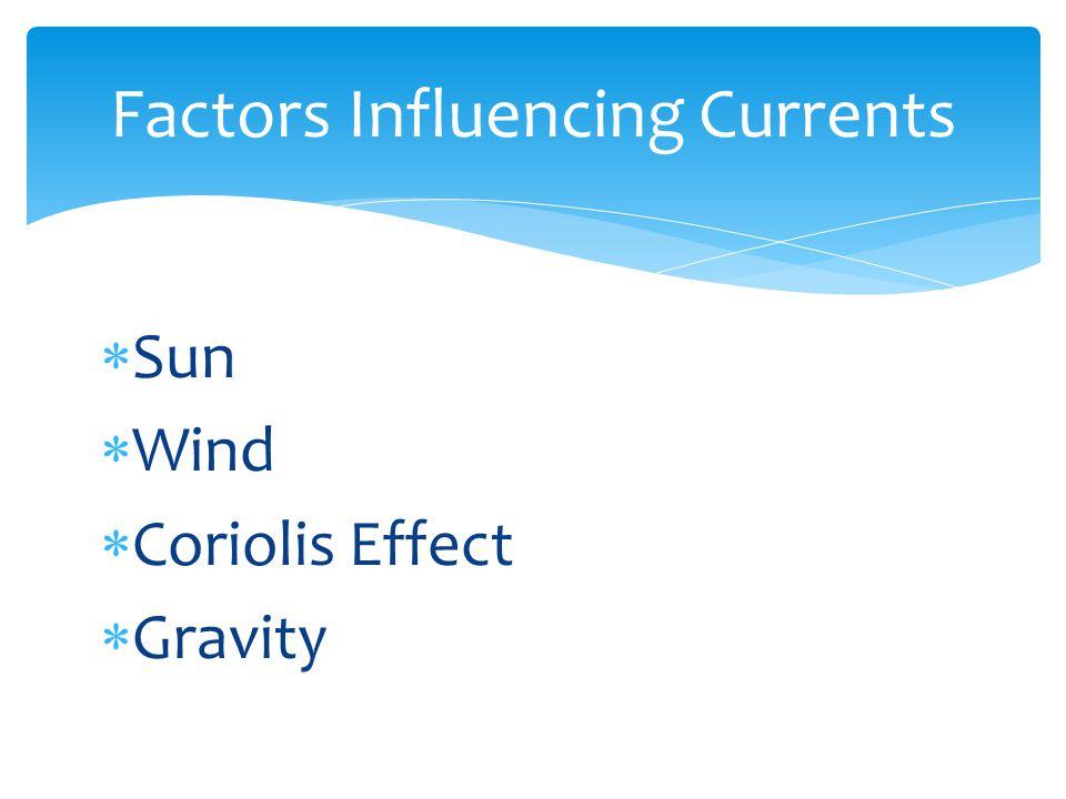 Factors Influencing Currents